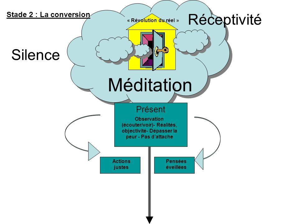 Méditation Réceptivité Silence Présent Stade 2 : La conversion