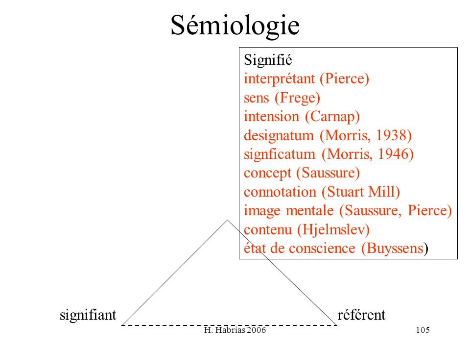 Sémiologie Signifié interprétant (Pierce) sens (Frege)