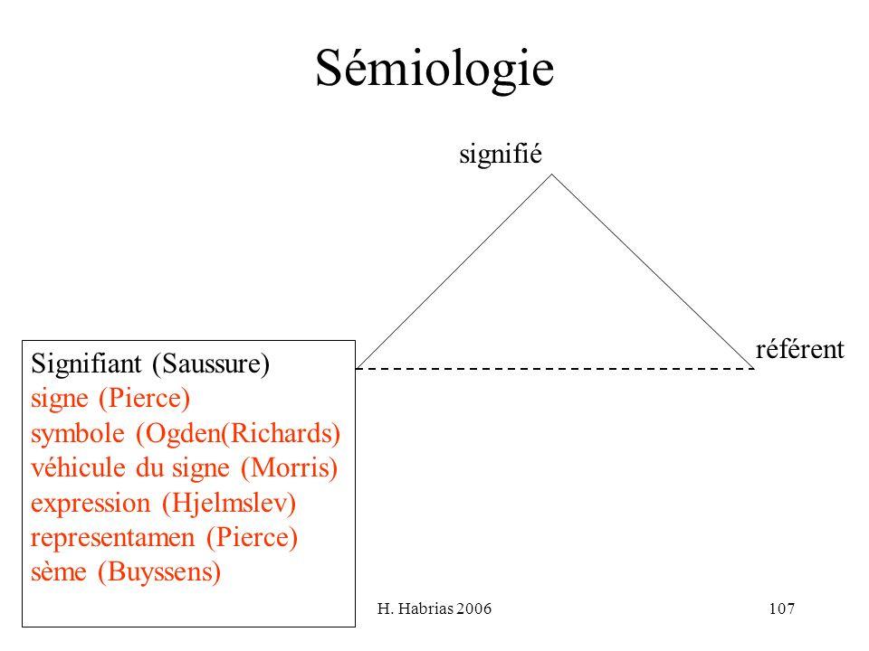 Sémiologie signifié référent Signifiant (Saussure) signe (Pierce)