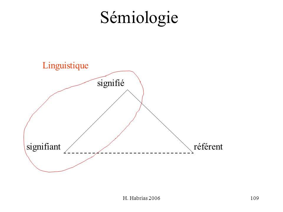 Sémiologie Linguistique signifié signifiant référent H. Habrias 2006