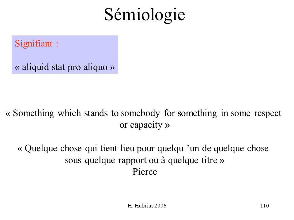 Sémiologie Signifiant : « aliquid stat pro aliquo »