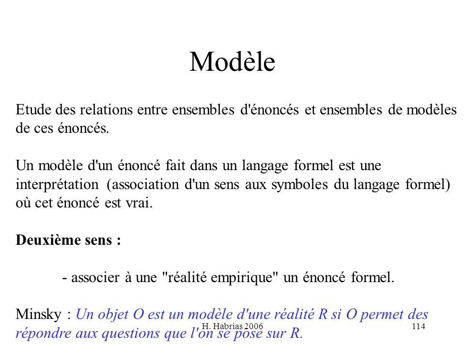 Modèle Etude des relations entre ensembles d énoncés et ensembles de modèles de ces énoncés.