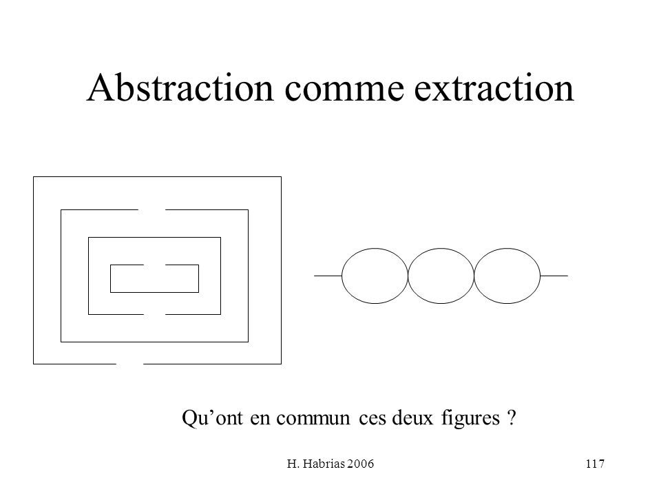Abstraction comme extraction