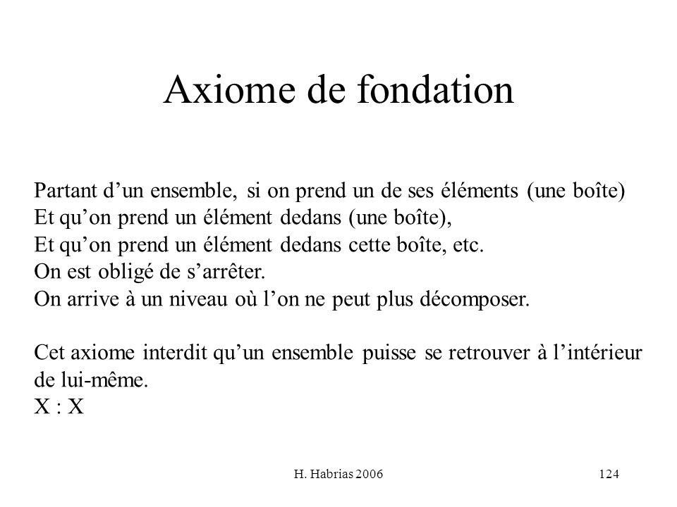 Axiome de fondation Partant d'un ensemble, si on prend un de ses éléments (une boîte) Et qu'on prend un élément dedans (une boîte),