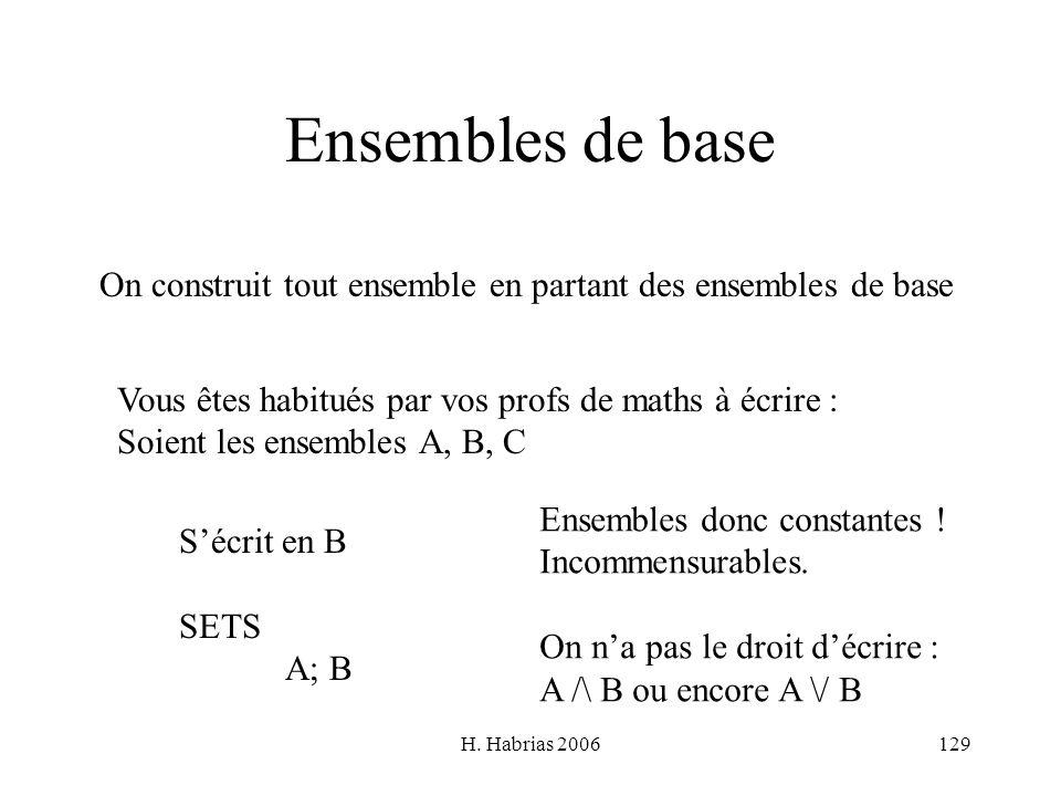 Ensembles de baseOn construit tout ensemble en partant des ensembles de base. Vous êtes habitués par vos profs de maths à écrire :