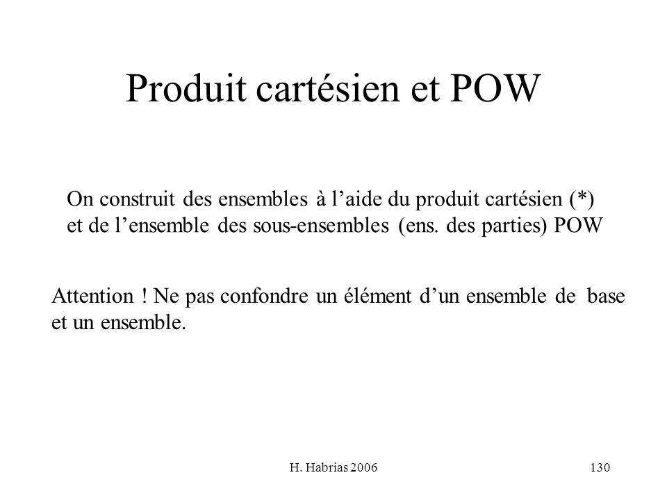Produit cartésien et POW