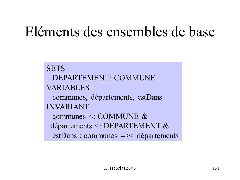 Eléments des ensembles de base