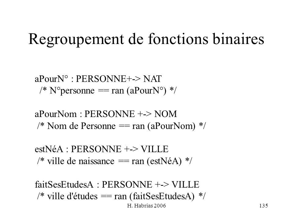 Regroupement de fonctions binaires