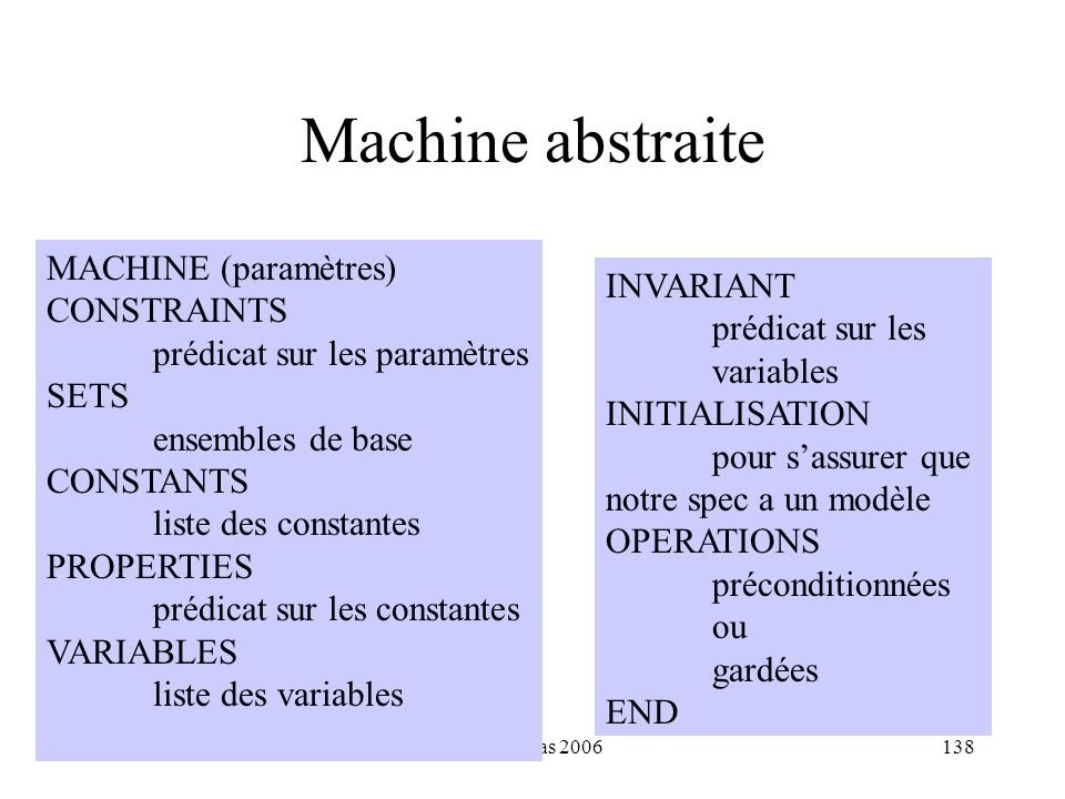 Machine abstraite MACHINE (paramètres) CONSTRAINTS INVARIANT