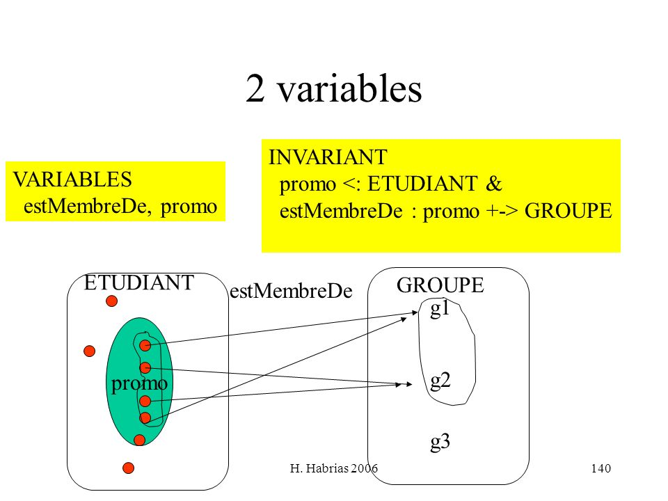 2 variables INVARIANT promo <: ETUDIANT & VARIABLES