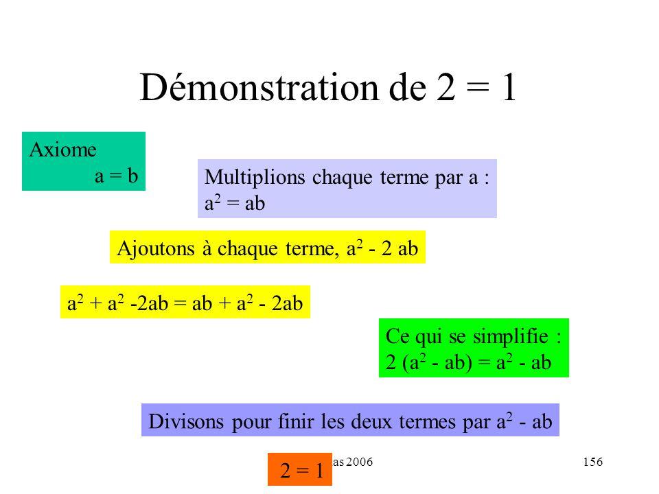 Démonstration de 2 = 1 Axiome a = b Multiplions chaque terme par a :