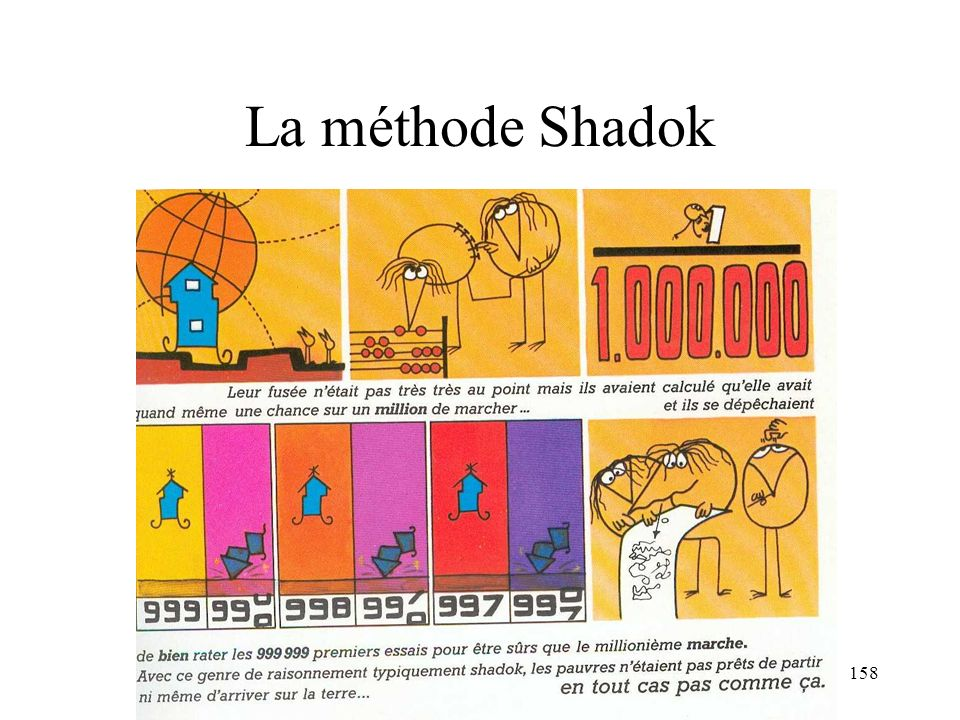La méthode Shadok H. Habrias 2006