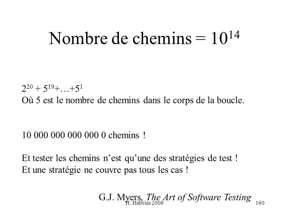 Nombre de chemins = 1014 220 + 519+…+51