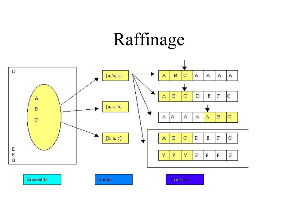 Raffinage H. Habrias 2006