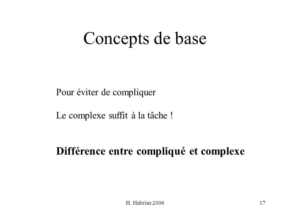Concepts de base Différence entre compliqué et complexe