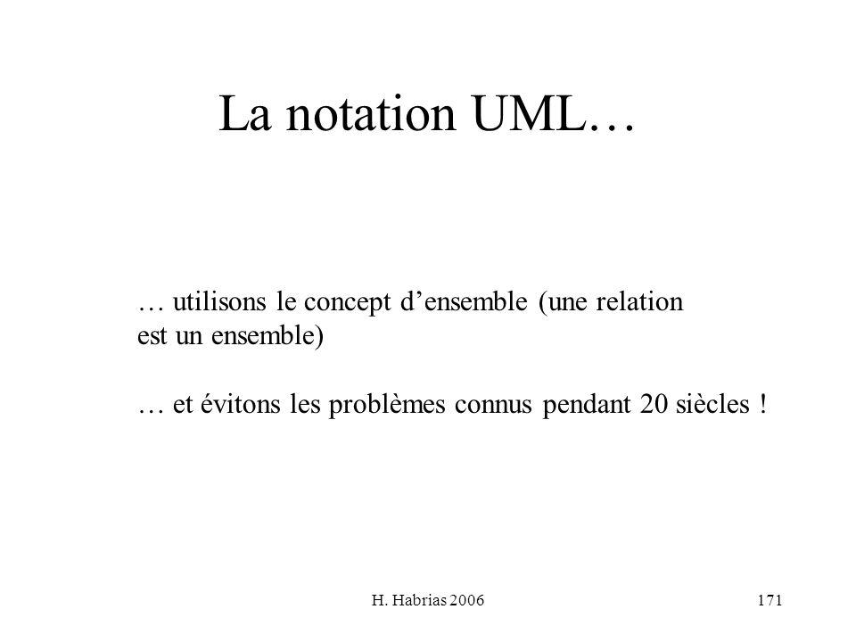 La notation UML… … utilisons le concept d'ensemble (une relation