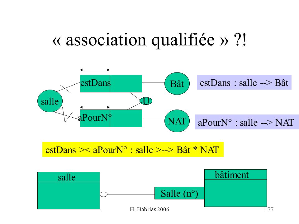 « association qualifiée » !
