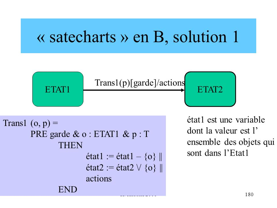 « satecharts » en B, solution 1