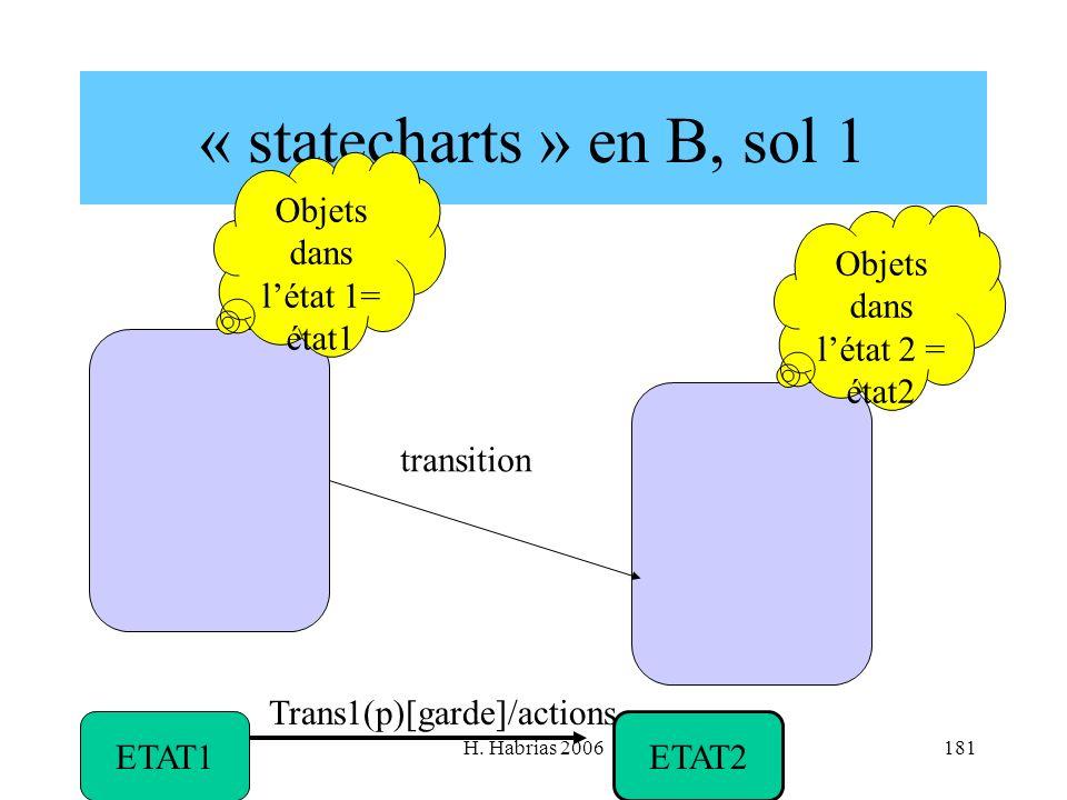 « statecharts » en B, sol 1 Objets dans l'état 1= état1