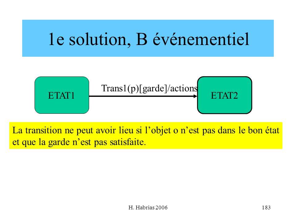 1e solution, B événementiel