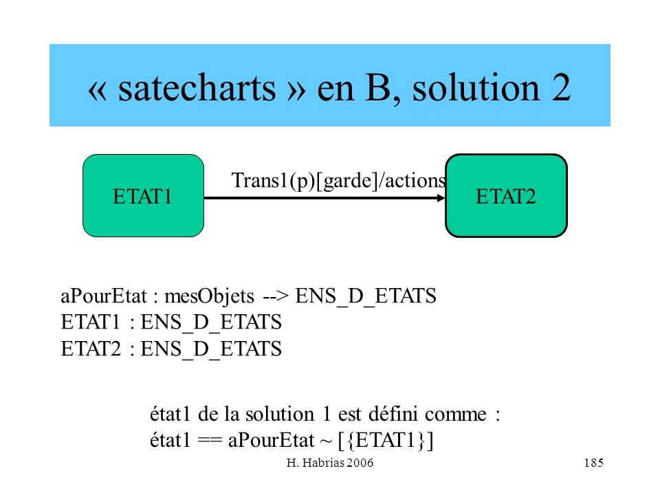 « satecharts » en B, solution 2