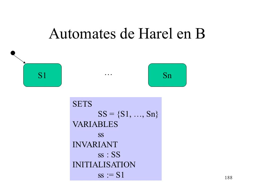 Automates de Harel en B S1 Sn … SETS SS = {S1, …, Sn} VARIABLES ss