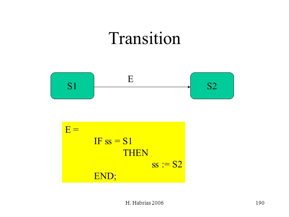 Transition S1 E S2 E = IF ss = S1 THEN ss := S2 END; H. Habrias 2006