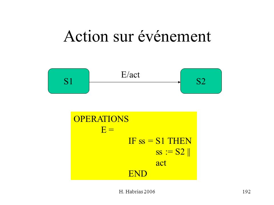 Action sur événement S1 E/act S2 OPERATIONS E = IF ss = S1 THEN