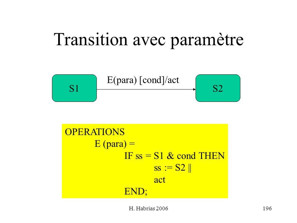 Transition avec paramètre