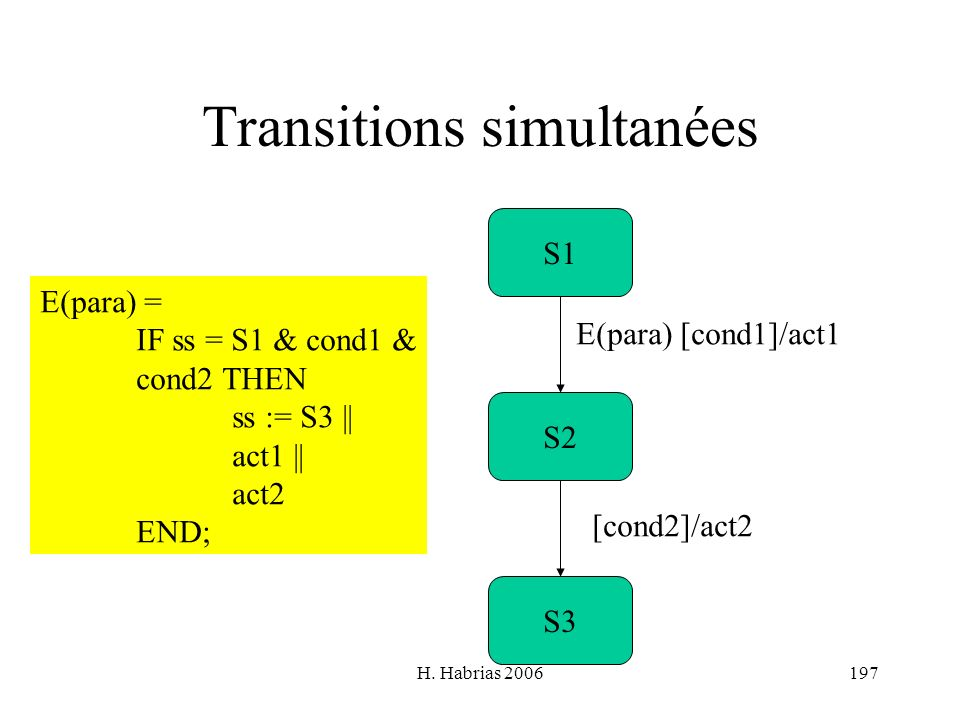 Transitions simultanées