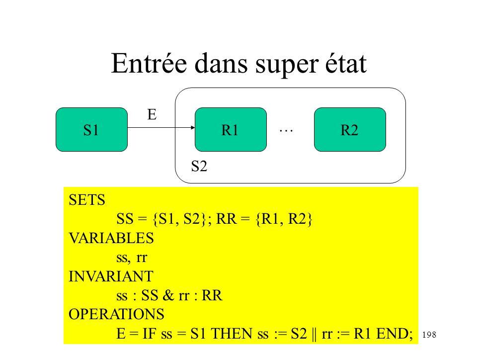 Entrée dans super état E S1 R1 R2 … S2 SETS