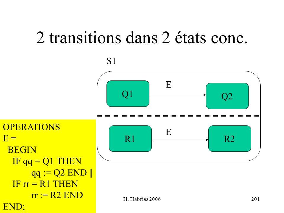 2 transitions dans 2 états conc.