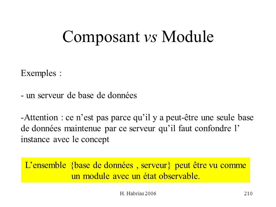 Composant vs Module Exemples : un serveur de base de données