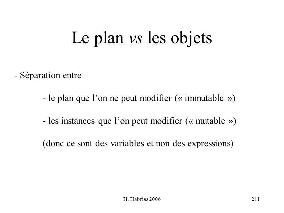 Le plan vs les objets Séparation entre