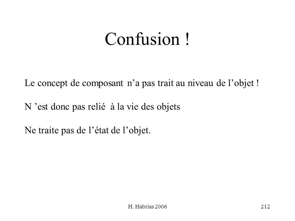 Confusion ! Le concept de composant n'a pas trait au niveau de l'objet ! N 'est donc pas relié à la vie des objets.