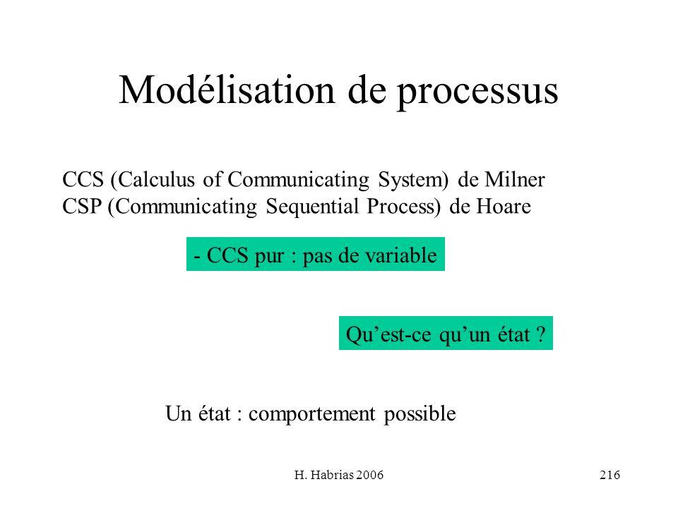 Modélisation de processus