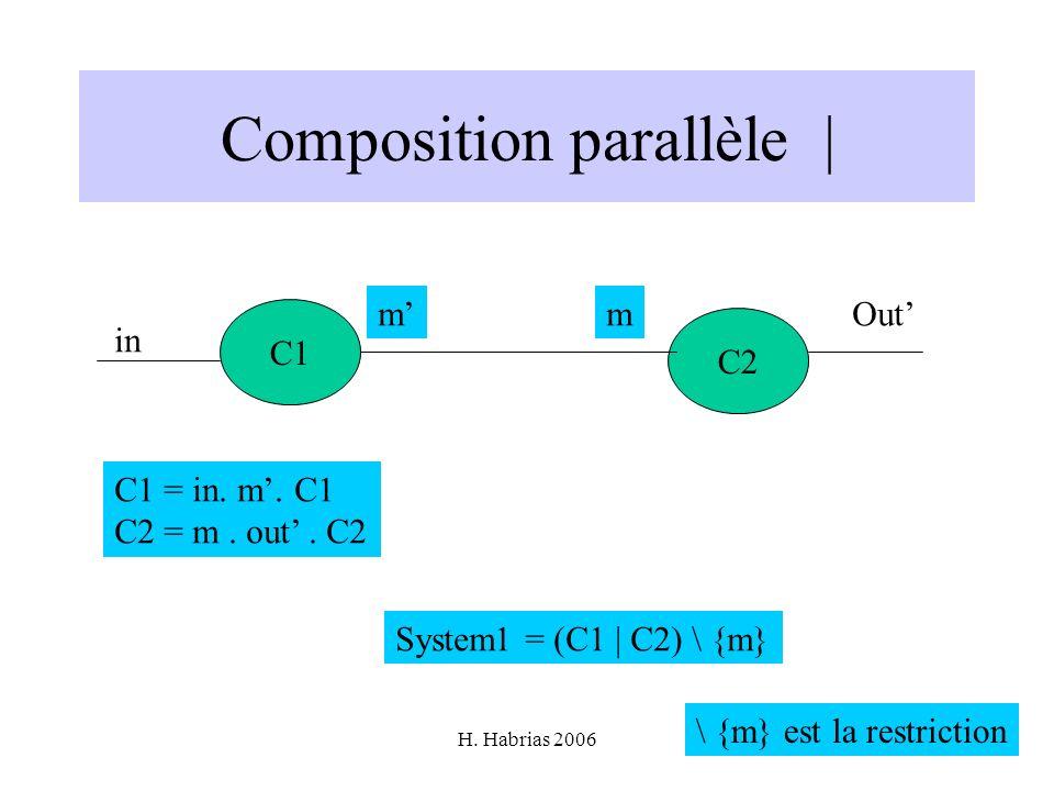 Composition parallèle |