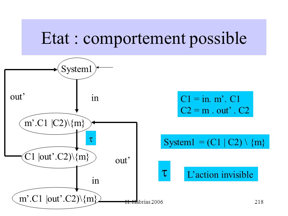 Etat : comportement possible