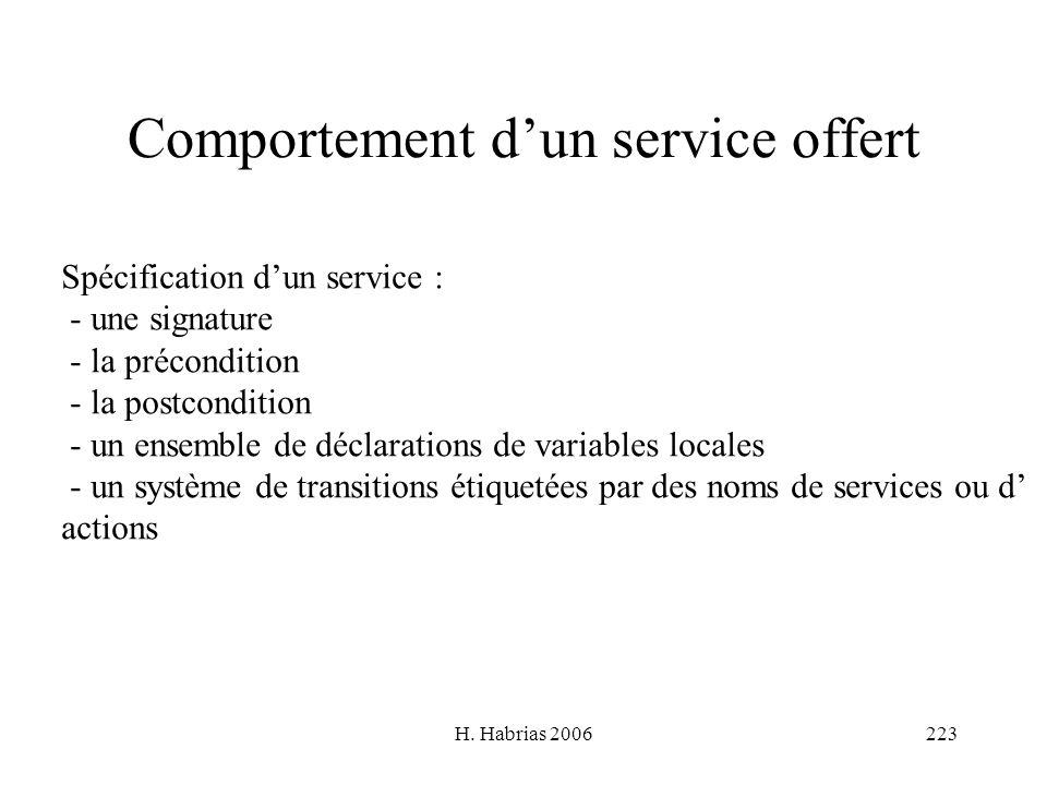 Comportement d'un service offert