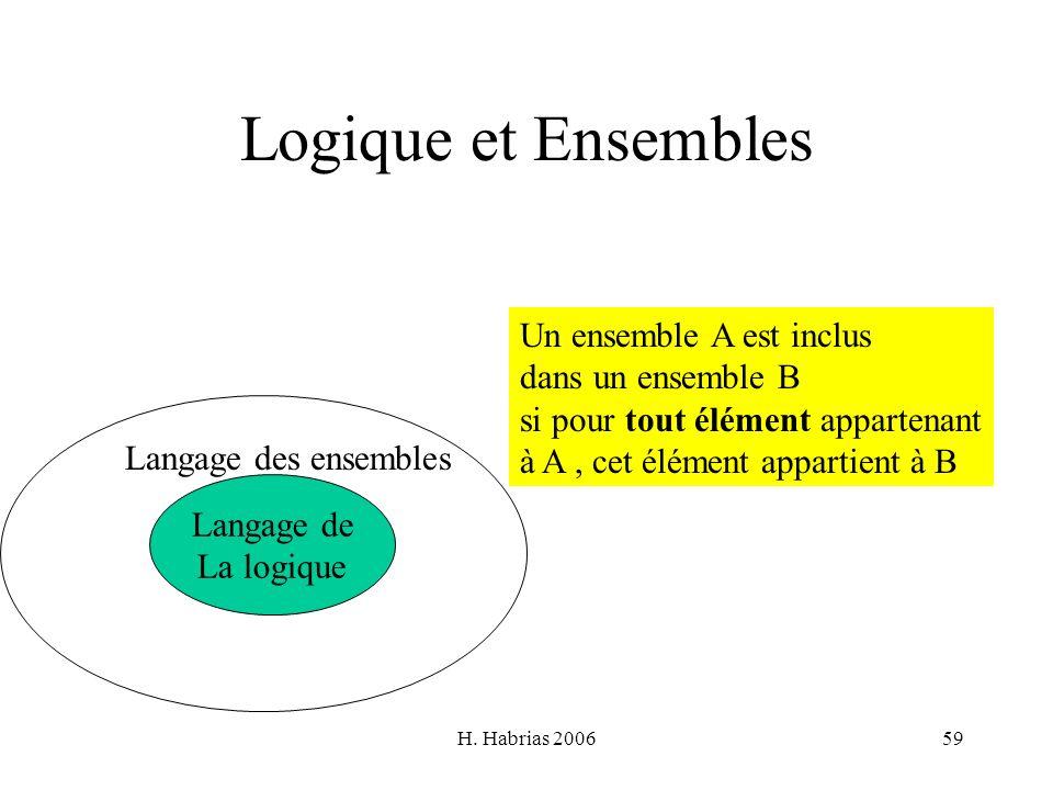 Logique et Ensembles Un ensemble A est inclus dans un ensemble B