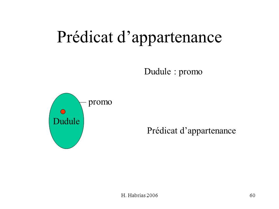 Prédicat d'appartenance