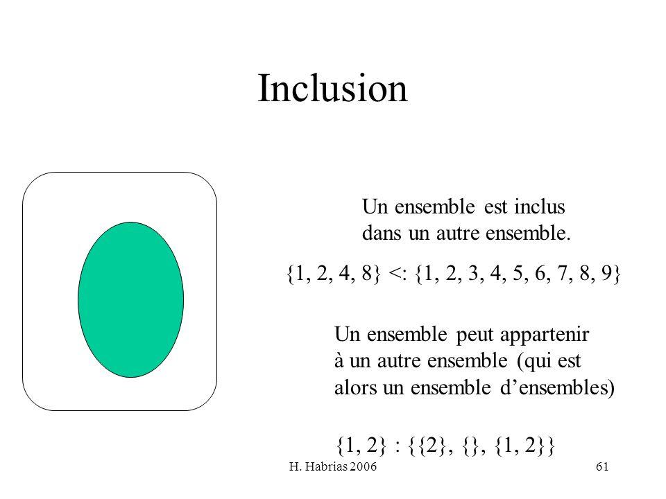 Inclusion Un ensemble est inclus dans un autre ensemble.