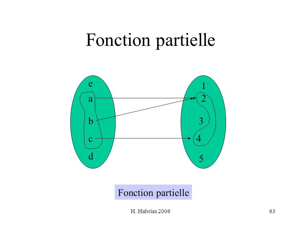 Fonction partielle e 1 a 2 b 3 c 4 d 5 Fonction partielle