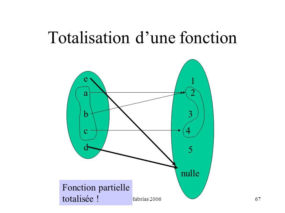 Totalisation d'une fonction
