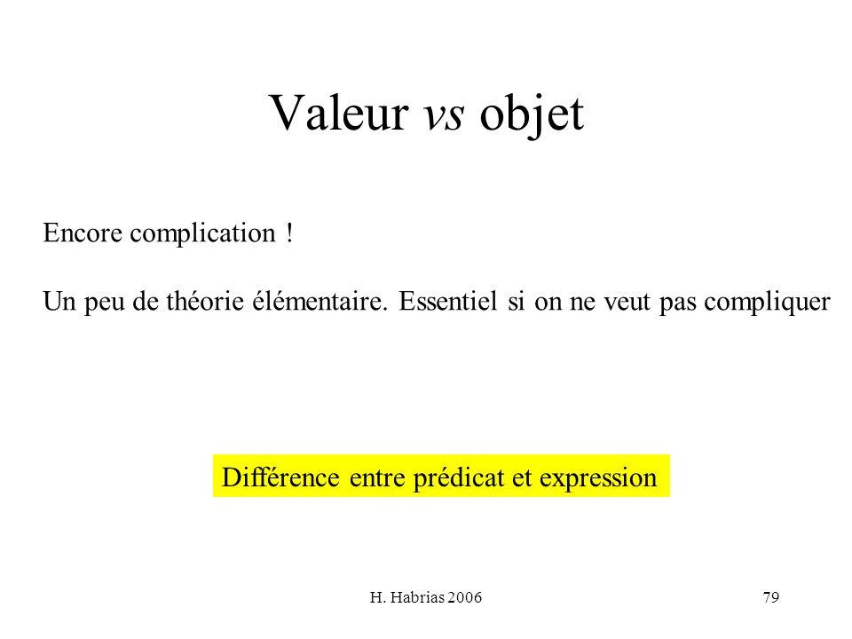 Valeur vs objet Encore complication !