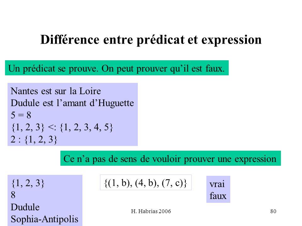 Différence entre prédicat et expression