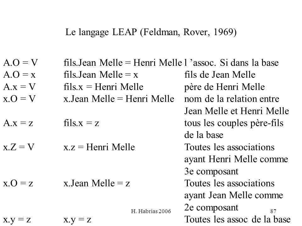 Le langage LEAP (Feldman, Rover, 1969)