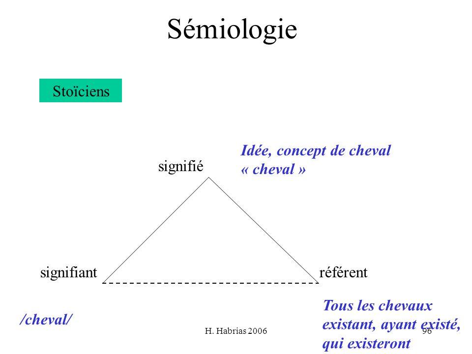 Sémiologie Stoïciens Idée, concept de cheval « cheval » signifié