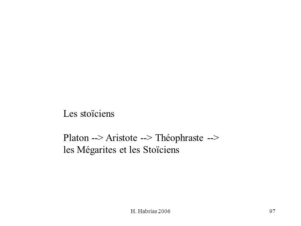 Platon --> Aristote --> Théophraste -->