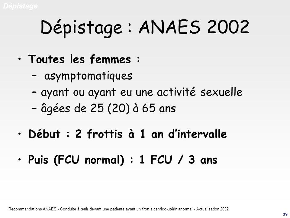 Dépistage : ANAES 2002 Toutes les femmes : asymptomatiques
